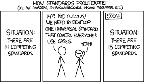 A cartoon strip about 14 competing standards becoming 15 because someone tries to make one universal standard